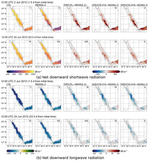 https://www.geosci-model-dev.net/12/4221/2019/gmd-12-4221-2019-f16
