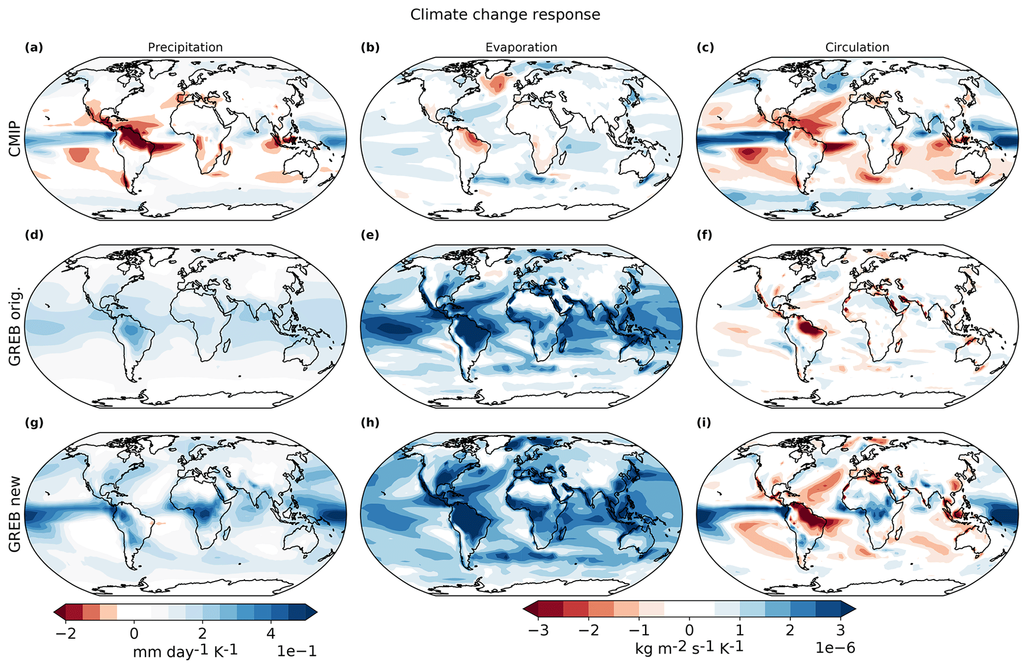 GMD - A hydrological cycle model for the Globally Resolved