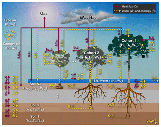 https://www.geosci-model-dev.net/12/4309/2019/gmd-12-4309-2019-f02