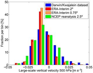 https://www.geosci-model-dev.net/12/4387/2019/gmd-12-4387-2019-f05