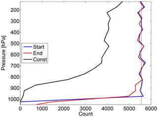 https://www.geosci-model-dev.net/12/4387/2019/gmd-12-4387-2019-f08
