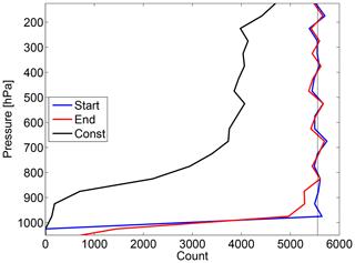 https://www.geosci-model-dev.net/12/4387/2019/gmd-12-4387-2019-f08