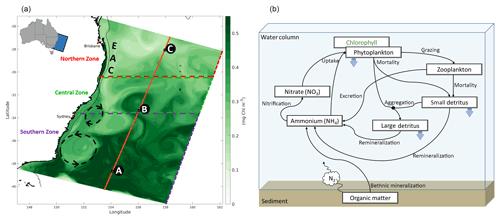 https://www.geosci-model-dev.net/12/441/2019/gmd-12-441-2019-f01