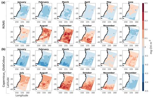https://www.geosci-model-dev.net/12/441/2019/gmd-12-441-2019-f04