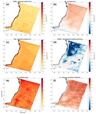 https://www.geosci-model-dev.net/12/441/2019/gmd-12-441-2019-f05