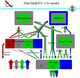 https://www.geosci-model-dev.net/12/4497/2019/gmd-12-4497-2019-f01