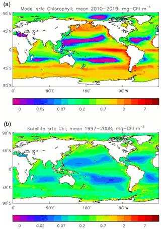 https://www.geosci-model-dev.net/12/4497/2019/gmd-12-4497-2019-f02