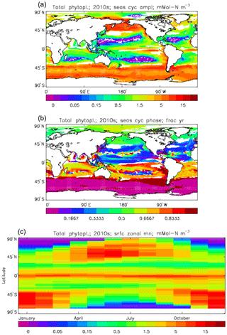 https://www.geosci-model-dev.net/12/4497/2019/gmd-12-4497-2019-f07