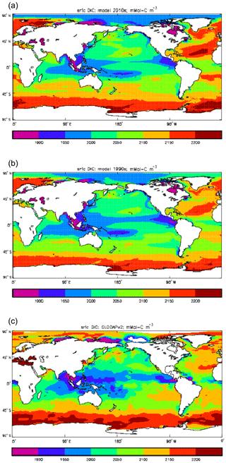https://www.geosci-model-dev.net/12/4497/2019/gmd-12-4497-2019-f09