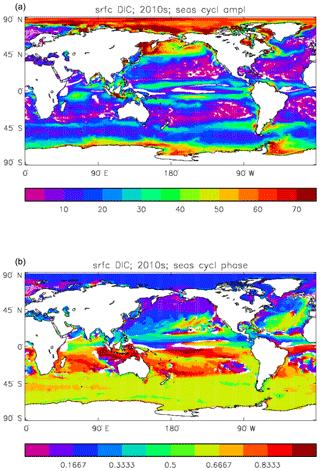 https://www.geosci-model-dev.net/12/4497/2019/gmd-12-4497-2019-f11