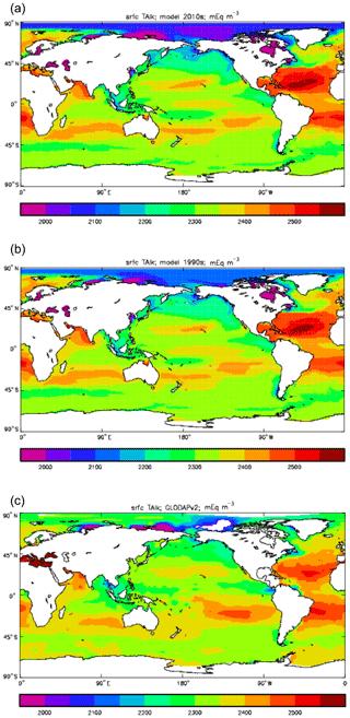 https://www.geosci-model-dev.net/12/4497/2019/gmd-12-4497-2019-f12