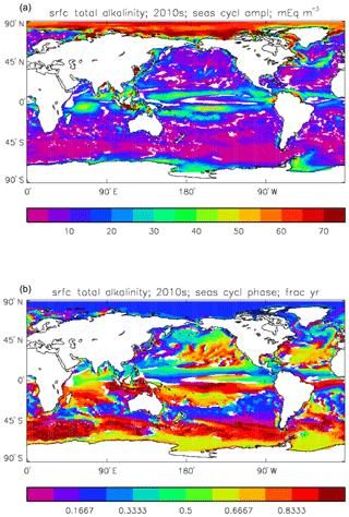 https://www.geosci-model-dev.net/12/4497/2019/gmd-12-4497-2019-f14