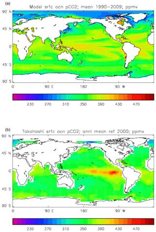 https://www.geosci-model-dev.net/12/4497/2019/gmd-12-4497-2019-f15