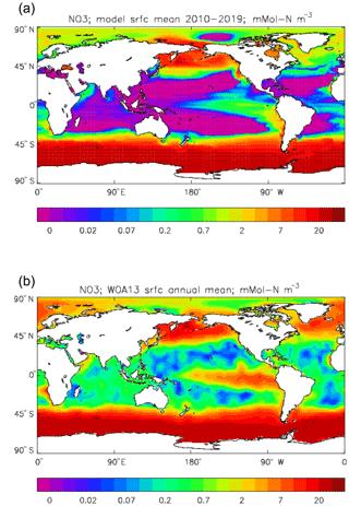 https://www.geosci-model-dev.net/12/4497/2019/gmd-12-4497-2019-f22