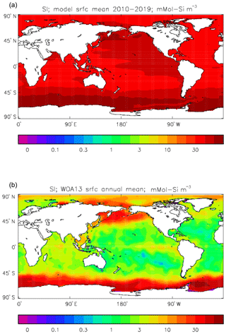 https://www.geosci-model-dev.net/12/4497/2019/gmd-12-4497-2019-f25