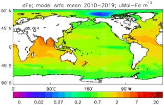 https://www.geosci-model-dev.net/12/4497/2019/gmd-12-4497-2019-f27
