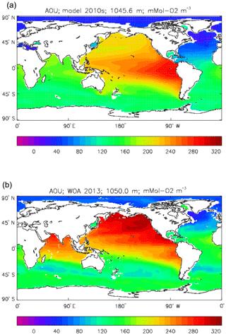 https://www.geosci-model-dev.net/12/4497/2019/gmd-12-4497-2019-f32
