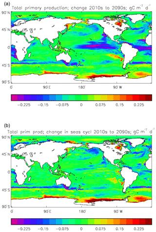 https://www.geosci-model-dev.net/12/4497/2019/gmd-12-4497-2019-f37
