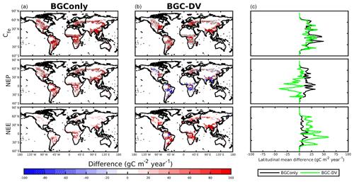 https://www.geosci-model-dev.net/12/457/2019/gmd-12-457-2019-f06