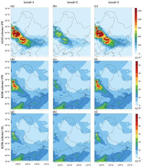 https://www.geosci-model-dev.net/12/4603/2019/gmd-12-4603-2019-f06