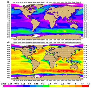 https://www.geosci-model-dev.net/12/4627/2019/gmd-12-4627-2019-f02