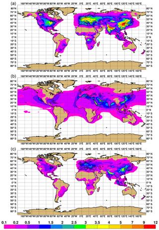 https://www.geosci-model-dev.net/12/4627/2019/gmd-12-4627-2019-f07