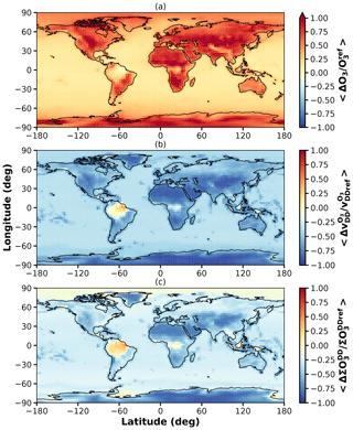 https://www.geosci-model-dev.net/12/4705/2019/gmd-12-4705-2019-f04