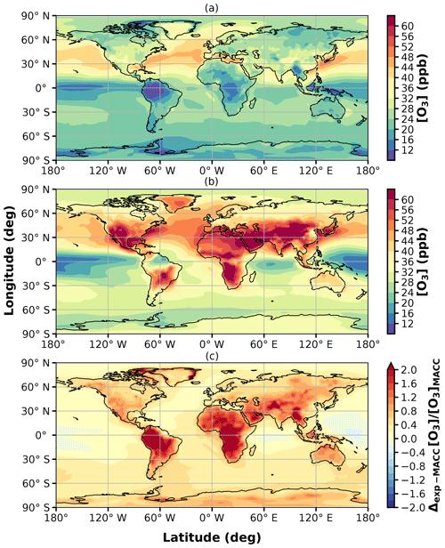 https://www.geosci-model-dev.net/12/4705/2019/gmd-12-4705-2019-f08