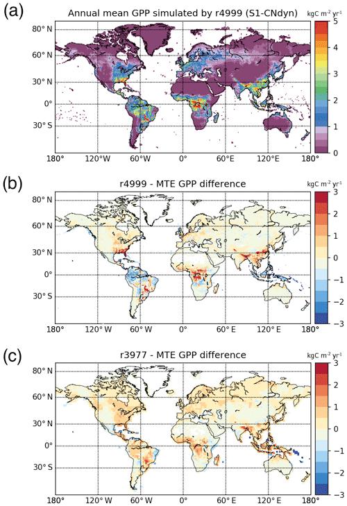 https://www.geosci-model-dev.net/12/4751/2019/gmd-12-4751-2019-f08