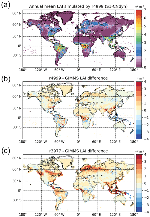 https://www.geosci-model-dev.net/12/4751/2019/gmd-12-4751-2019-f13