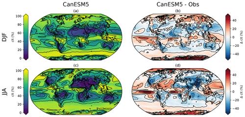 https://www.geosci-model-dev.net/12/4823/2019/gmd-12-4823-2019-f08