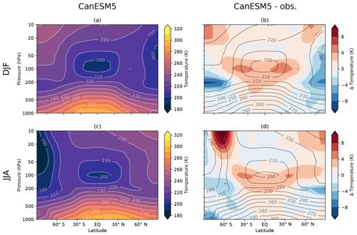 https://www.geosci-model-dev.net/12/4823/2019/gmd-12-4823-2019-f09