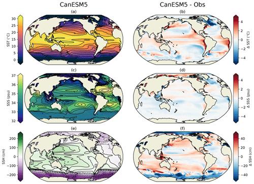 https://www.geosci-model-dev.net/12/4823/2019/gmd-12-4823-2019-f15