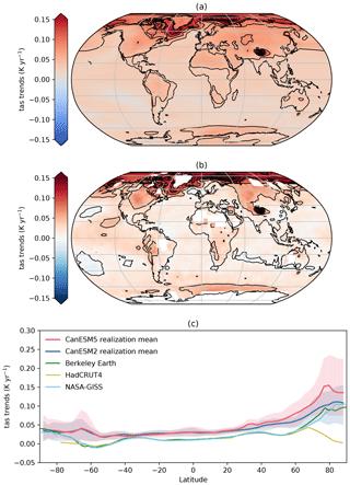 https://www.geosci-model-dev.net/12/4823/2019/gmd-12-4823-2019-f26