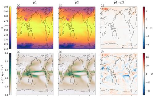 https://www.geosci-model-dev.net/12/4823/2019/gmd-12-4823-2019-f30