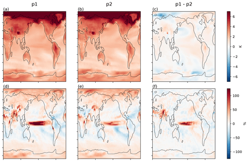 https://www.geosci-model-dev.net/12/4823/2019/gmd-12-4823-2019-f33