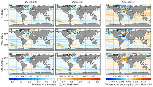 https://www.geosci-model-dev.net/12/4875/2019/gmd-12-4875-2019-f02