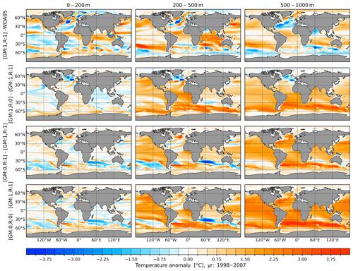 https://www.geosci-model-dev.net/12/4875/2019/gmd-12-4875-2019-f06