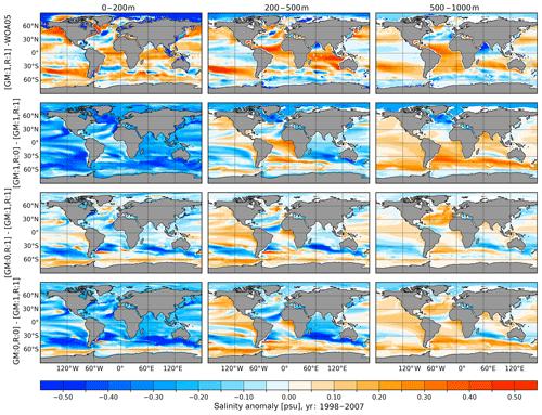 https://www.geosci-model-dev.net/12/4875/2019/gmd-12-4875-2019-f07