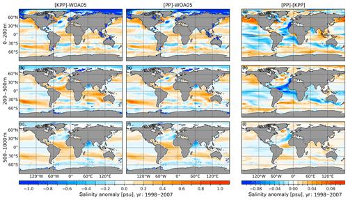 https://www.geosci-model-dev.net/12/4875/2019/gmd-12-4875-2019-f12