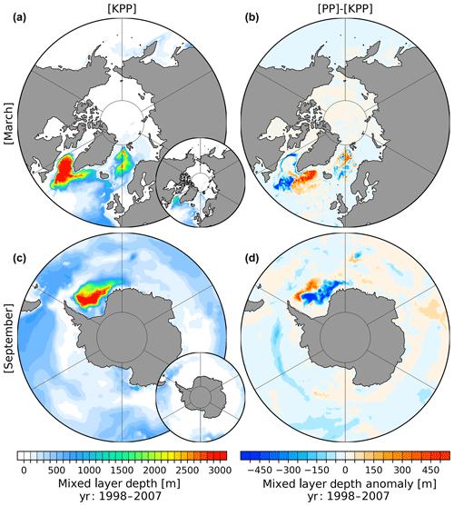 https://www.geosci-model-dev.net/12/4875/2019/gmd-12-4875-2019-f13
