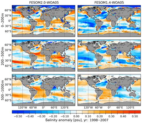 https://www.geosci-model-dev.net/12/4875/2019/gmd-12-4875-2019-f15