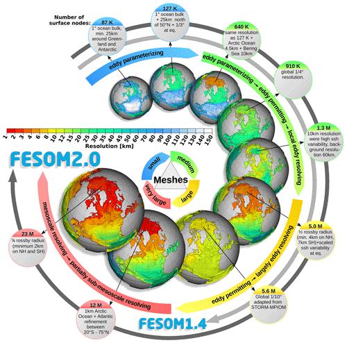 https://www.geosci-model-dev.net/12/4875/2019/gmd-12-4875-2019-f20