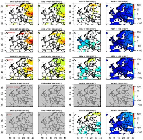 https://www.geosci-model-dev.net/12/4923/2019/gmd-12-4923-2019-f16