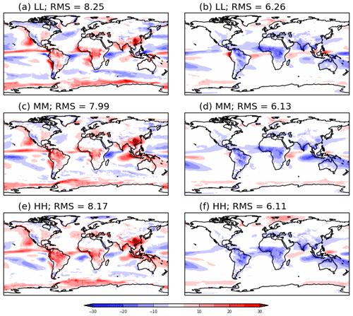 https://www.geosci-model-dev.net/12/4999/2019/gmd-12-4999-2019-f04