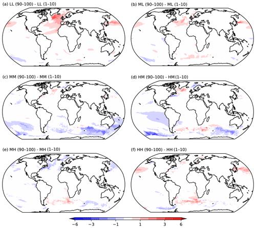 https://www.geosci-model-dev.net/12/4999/2019/gmd-12-4999-2019-f08