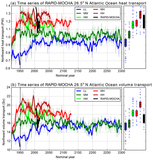 https://www.geosci-model-dev.net/12/4999/2019/gmd-12-4999-2019-f14
