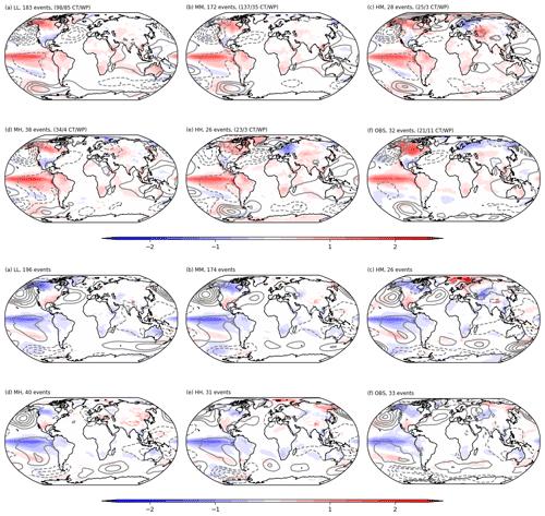 https://www.geosci-model-dev.net/12/4999/2019/gmd-12-4999-2019-f20