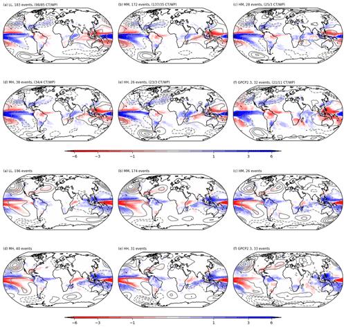 https://www.geosci-model-dev.net/12/4999/2019/gmd-12-4999-2019-f21