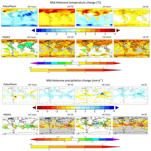 https://www.geosci-model-dev.net/12/5137/2019/gmd-12-5137-2019-f03
